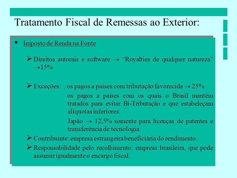 Imposto de Renda na Fonte Direitos autorais e software Royalties de qualquer natureza 15% Exceções:. os pagos a países com tributação favorecida 25%.