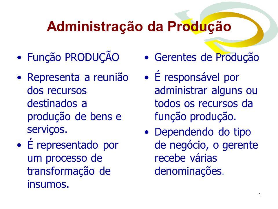 1 Administração da Produção Função PRODUÇÃO Representa a reunião dos recursos destinados a produção de bens e serviços. É representado por um processo