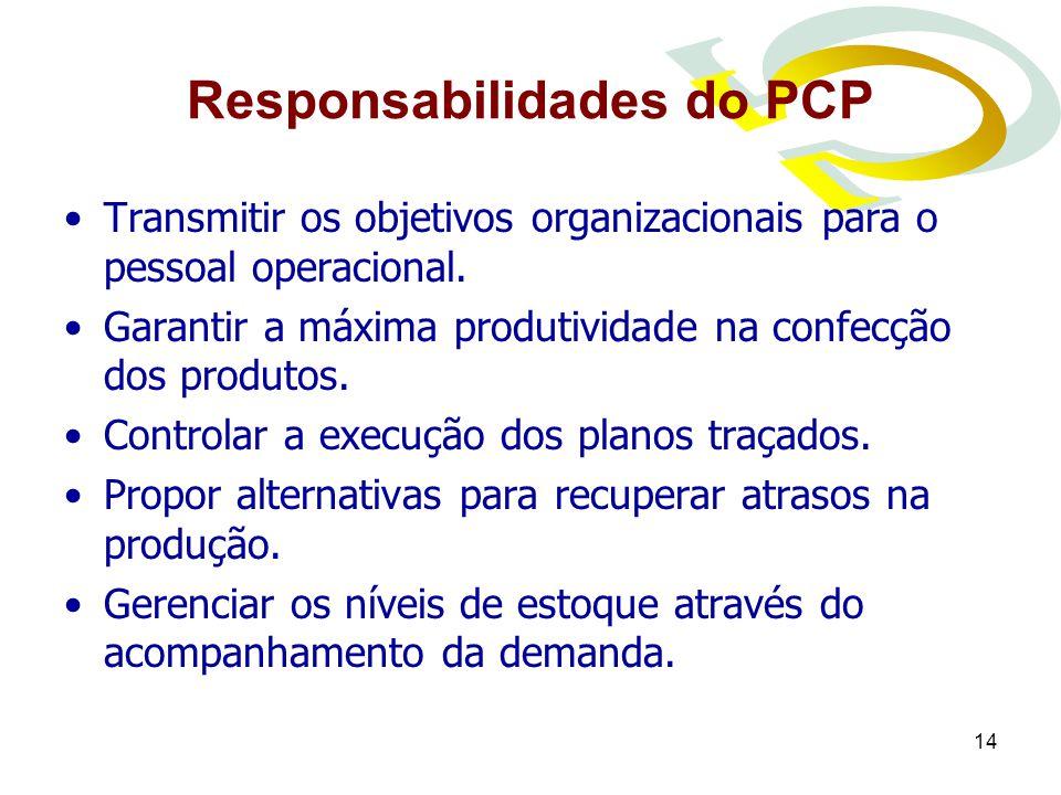 14 Responsabilidades do PCP Transmitir os objetivos organizacionais para o pessoal operacional. Garantir a máxima produtividade na confecção dos produ