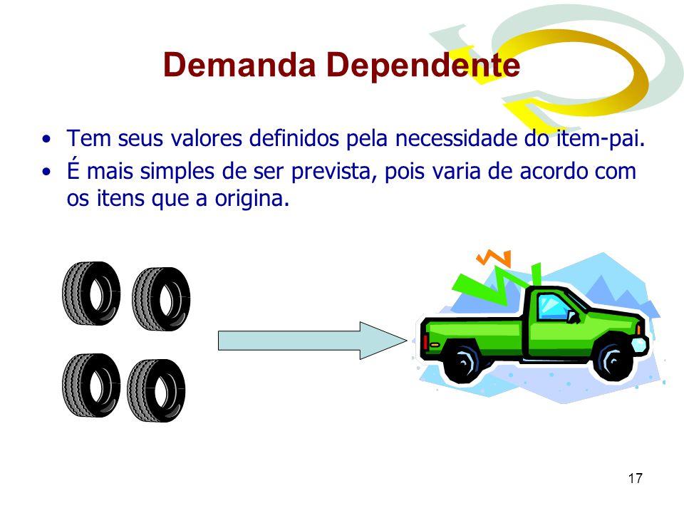 17 Demanda Dependente Tem seus valores definidos pela necessidade do item-pai. É mais simples de ser prevista, pois varia de acordo com os itens que a