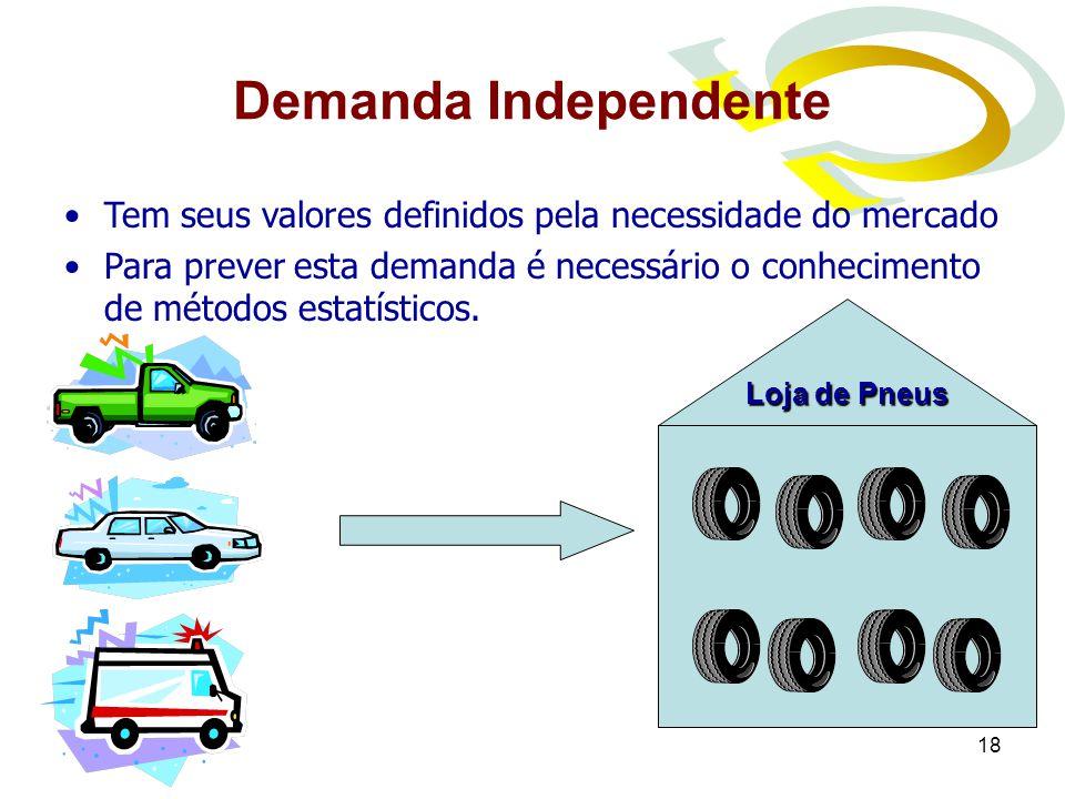 18 Demanda Independente Tem seus valores definidos pela necessidade do mercado Para prever esta demanda é necessário o conhecimento de métodos estatísticos.