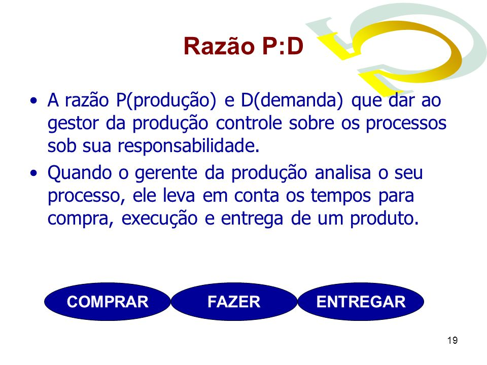 19 Razão P:D A razão P(produção) e D(demanda) que dar ao gestor da produção controle sobre os processos sob sua responsabilidade. Quando o gerente da