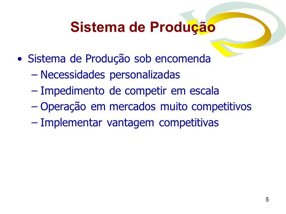 5 Sistema de Produção Sistema de Produção sob encomenda –Necessidades personalizadas –Impedimento de competir em escala –Operação em mercados muito co
