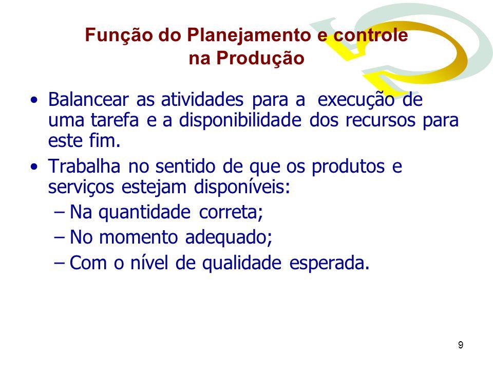 9 Função do Planejamento e controle na Produção Balancear as atividades para a execução de uma tarefa e a disponibilidade dos recursos para este fim.