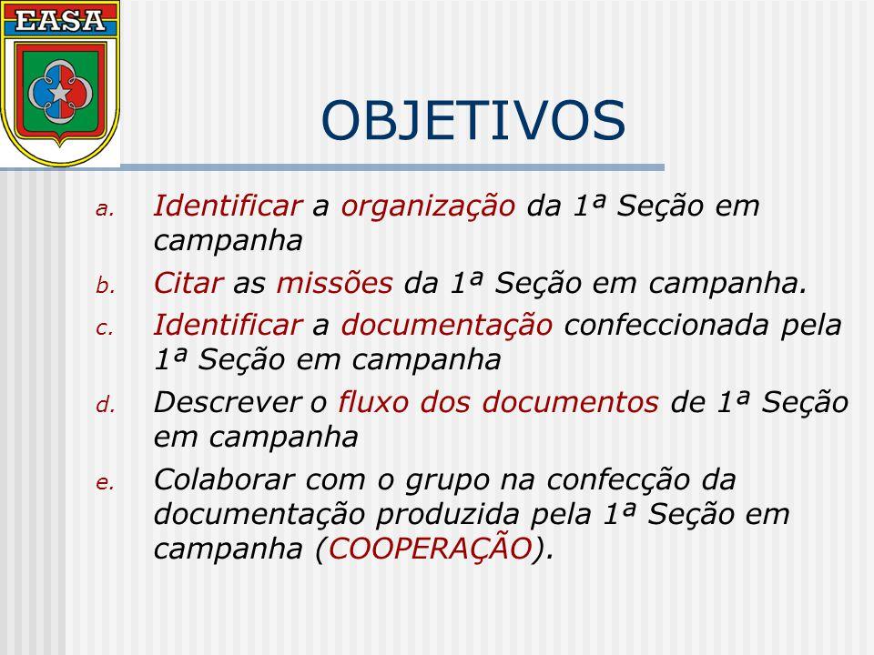 OBJETIVOS a. Identificar a organização da 1ª Seção em campanha b.
