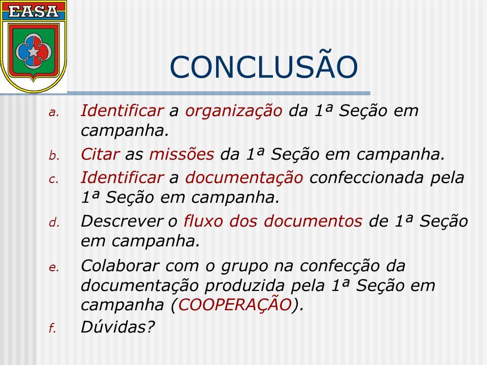 CONCLUSÃO a. Identificar a organização da 1ª Seção em campanha.