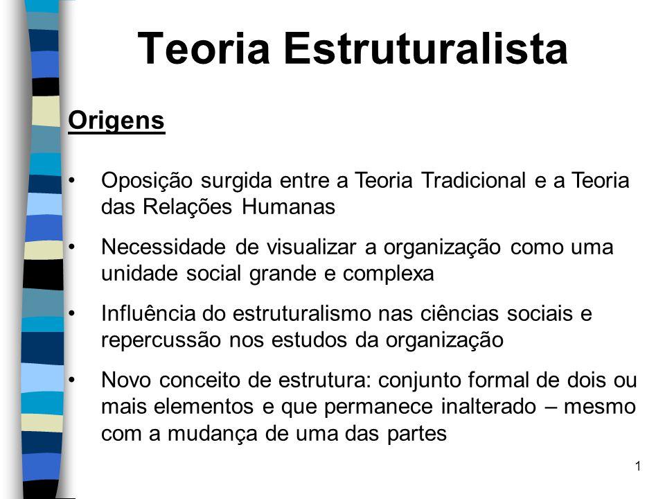 1 Teoria Estruturalista Origens Oposição surgida entre a Teoria Tradicional e a Teoria das Relações Humanas Necessidade de visualizar a organização co