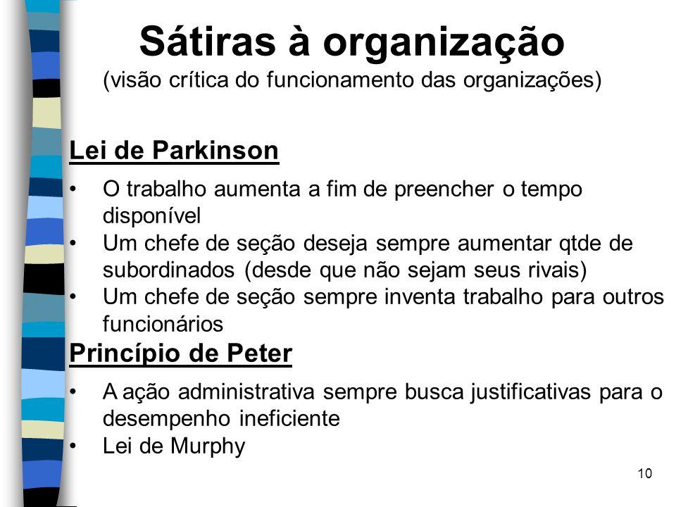 10 Sátiras à organização (visão crítica do funcionamento das organizações) Lei de Parkinson O trabalho aumenta a fim de preencher o tempo disponível U