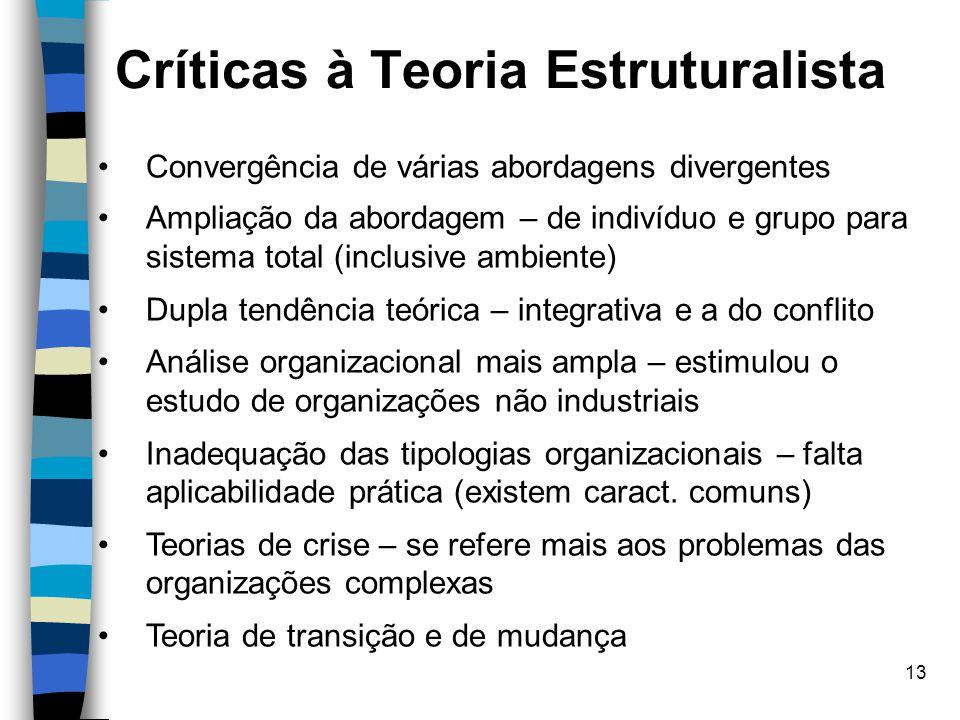 13 Críticas à Teoria Estruturalista Convergência de várias abordagens divergentes Ampliação da abordagem – de indivíduo e grupo para sistema total (in