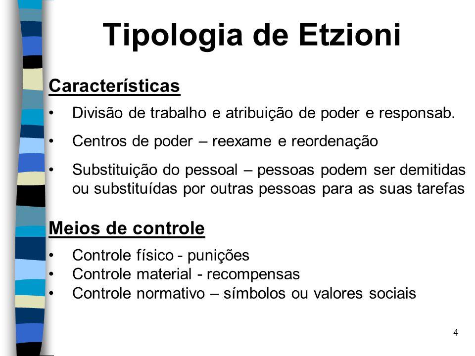 4 Tipologia de Etzioni Características Divisão de trabalho e atribuição de poder e responsab. Centros de poder – reexame e reordenação Substituição do