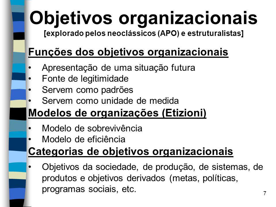7 Objetivos organizacionais [explorado pelos neoclássicos (APO) e estruturalistas] Funções dos objetivos organizacionais Apresentação de uma situação