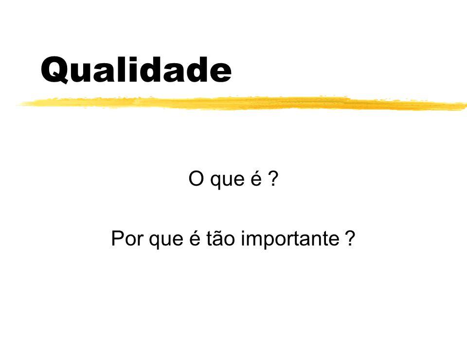 Gurus da Qualidade - W.