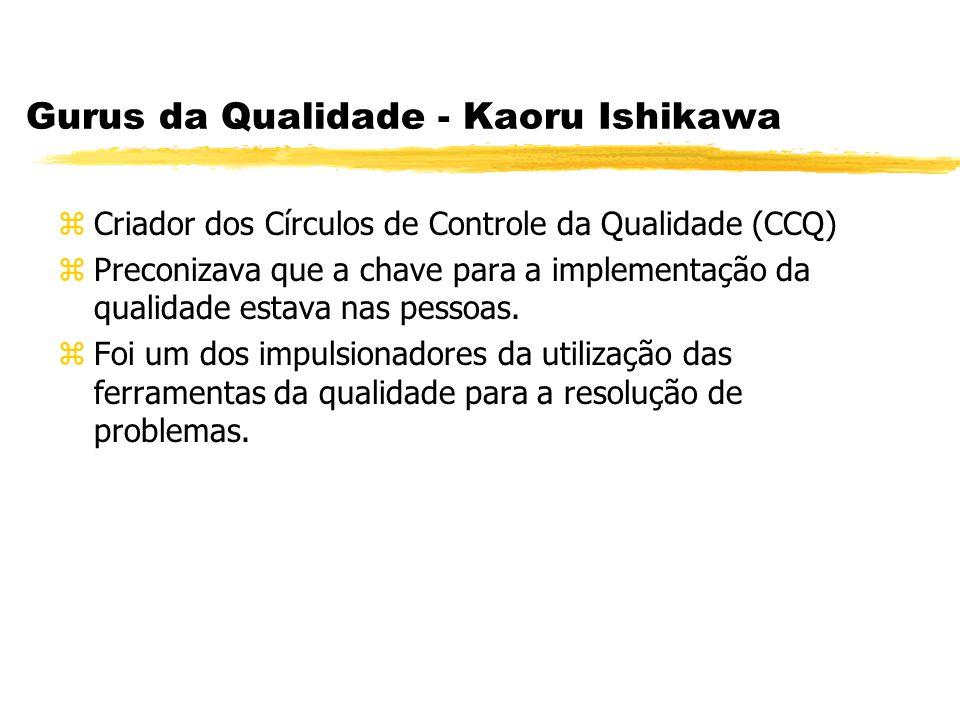 Gurus da Qualidade - Kaoru Ishikawa zCriador dos Círculos de Controle da Qualidade (CCQ) zPreconizava que a chave para a implementação da qualidade es