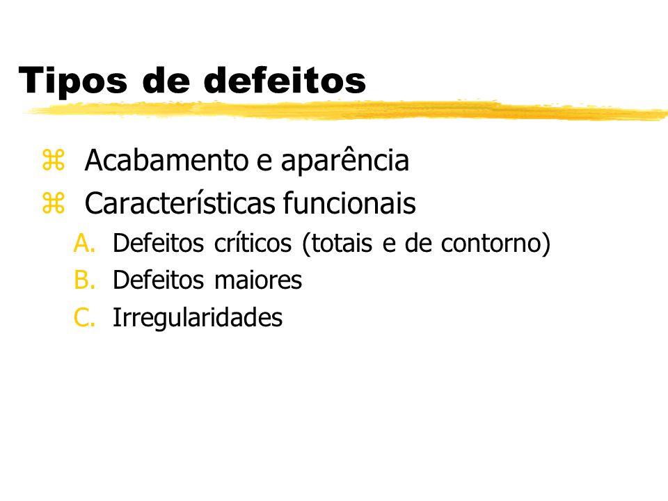 Tipos de defeitos zAcabamento e aparência zCaracterísticas funcionais A.Defeitos críticos (totais e de contorno) B.Defeitos maiores C.Irregularidades