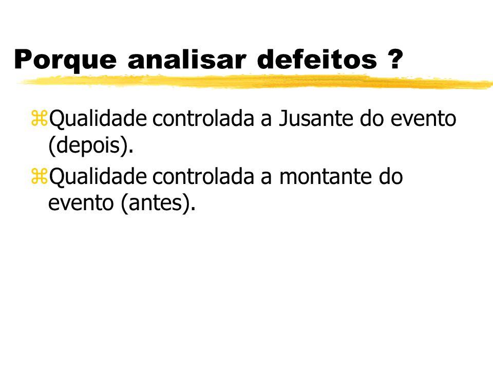 Porque analisar defeitos ? zQualidade controlada a Jusante do evento (depois). zQualidade controlada a montante do evento (antes).