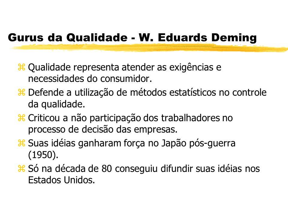Gurus da Qualidade - W. Eduards Deming zQualidade representa atender as exigências e necessidades do consumidor. zDefende a utilização de métodos esta