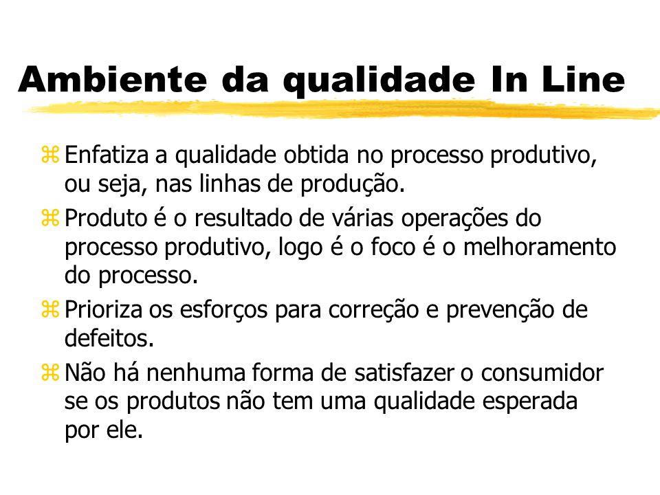 Ambiente da qualidade In Line zEnfatiza a qualidade obtida no processo produtivo, ou seja, nas linhas de produção. zProduto é o resultado de várias op