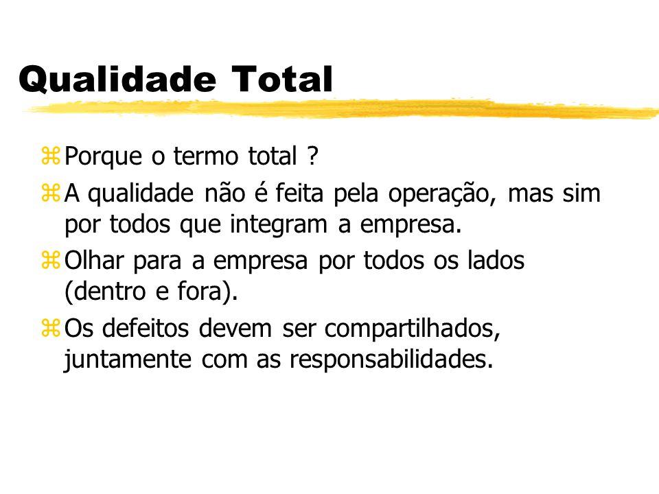 Qualidade Total zPorque o termo total ? zA qualidade não é feita pela operação, mas sim por todos que integram a empresa. zOlhar para a empresa por to