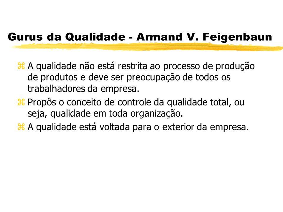 Gurus da Qualidade - Armand V. Feigenbaun zA qualidade não está restrita ao processo de produção de produtos e deve ser preocupação de todos os trabal