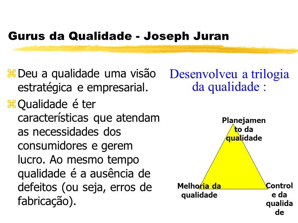 Gurus da Qualidade - Joseph Juran zDeu a qualidade uma visão estratégica e empresarial. zQualidade é ter características que atendam as necessidades d
