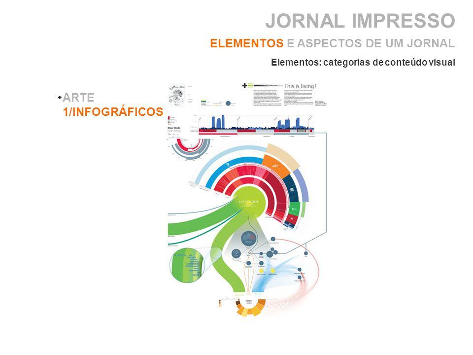 ARTE 1/INFOGRÁFICOS ELEMENTOS E ASPECTOS DE UM JORNAL Elementos: categorias de conteúdo visual JORNAL IMPRESSO
