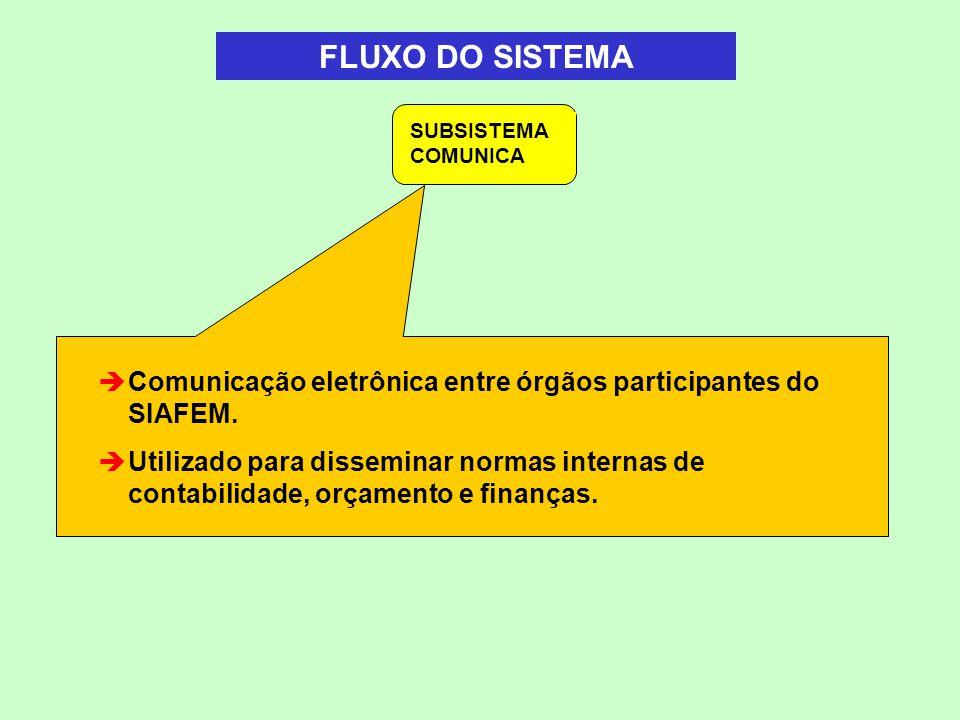 SUBSISTEMA COMUNICA Comunicação eletrônica entre órgãos participantes do SIAFEM. Utilizado para disseminar normas internas de contabilidade, orçamento