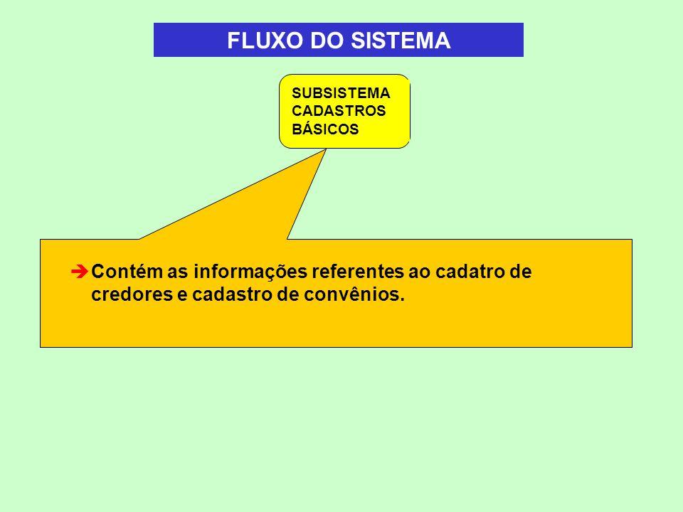 SUBSISTEMA CADASTROS BÁSICOS Contém as informações referentes ao cadatro de credores e cadastro de convênios. FLUXO DO SISTEMA