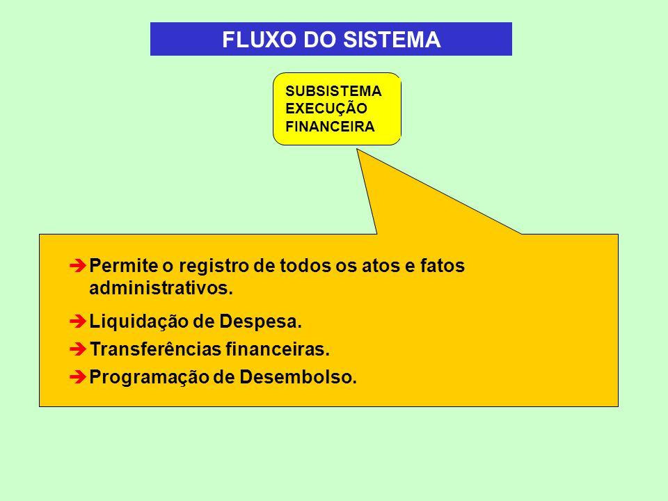 SUBSISTEMA EXECUÇÃO FINANCEIRA Permite o registro de todos os atos e fatos administrativos. Liquidação de Despesa. Transferências financeiras. Program
