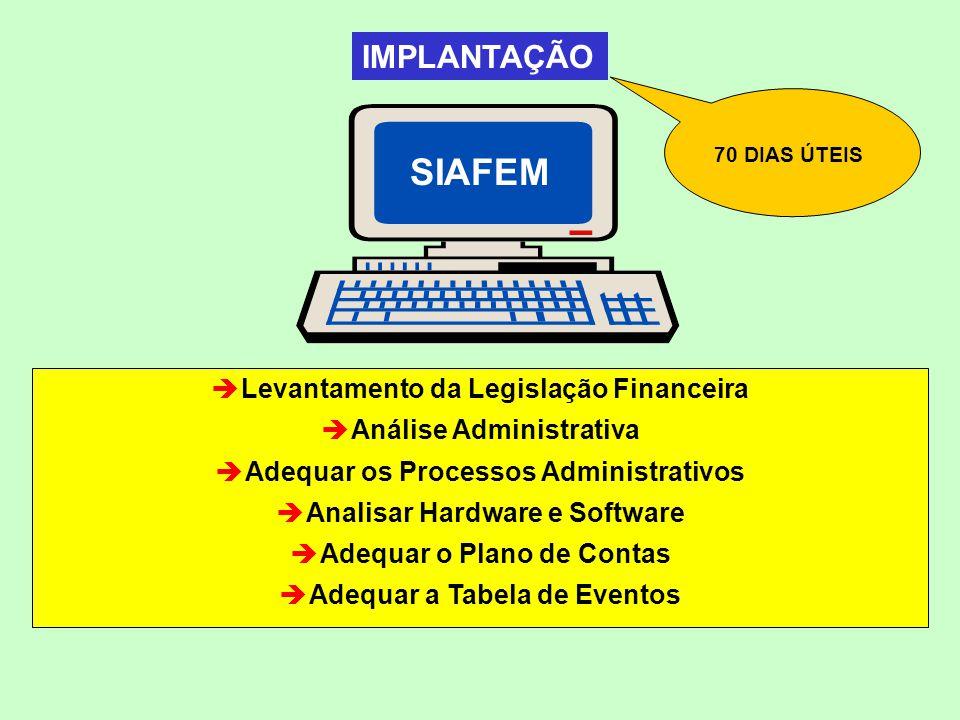 IMPLANTAÇÃO SIAFEM Levantamento da Legislação Financeira Análise Administrativa Adequar os Processos Administrativos Analisar Hardware e Software Adeq