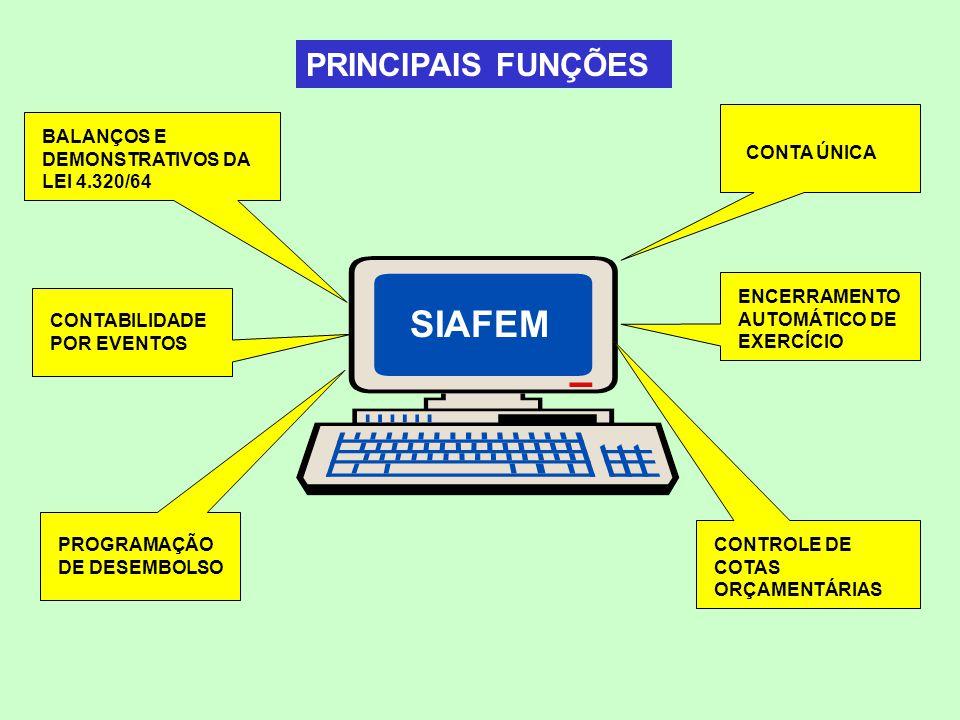 SUBSISTEMA COMUNICA Comunicação eletrônica entre órgãos participantes do SIAFEM.