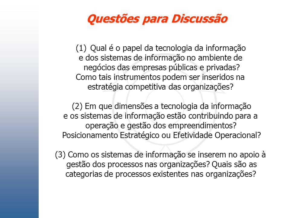 Questões para Discussão (1)Qual é o papel da tecnologia da informação e dos sistemas de informação no ambiente de negócios das empresas públicas e pri