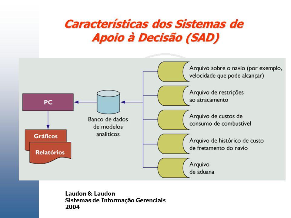 Características dos Sistemas de Apoio à Decisão (SAD) Laudon & Laudon Sistemas de Informação Gerenciais 2004
