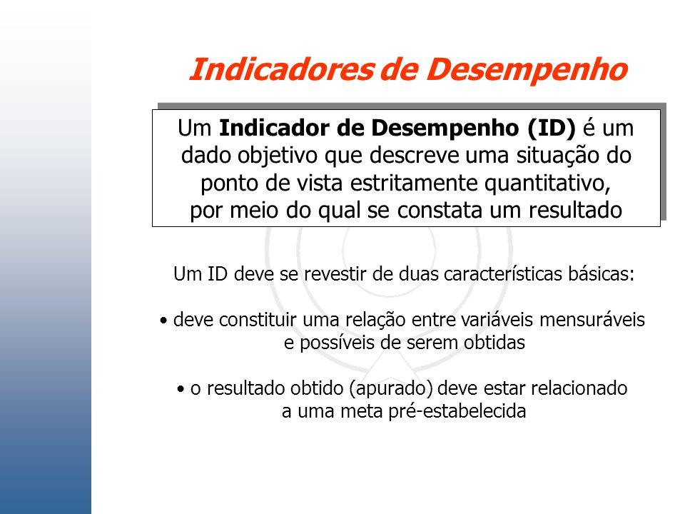 Indicadores de Desempenho Um Indicador de Desempenho (ID) é um dado objetivo que descreve uma situação do ponto de vista estritamente quantitativo, po