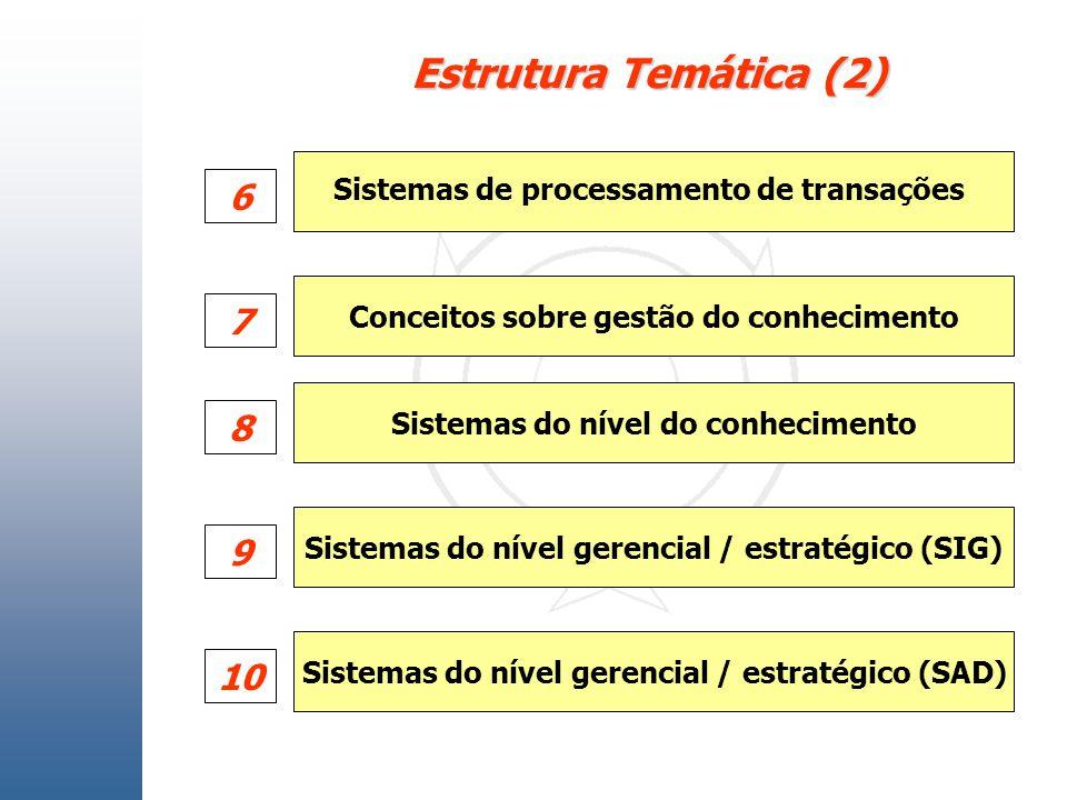 Estrutura Temática (2) Conceitos sobre gestão do conhecimento Sistemas do nível do conhecimento Sistemas do nível gerencial / estratégico (SIG) Sistem