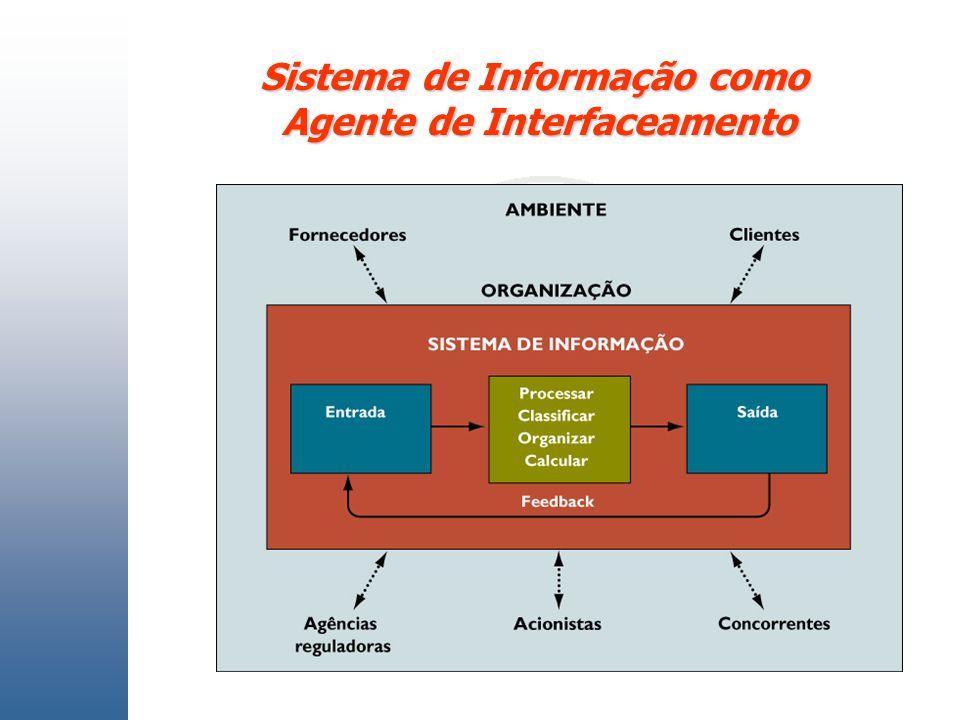 Sistema de Informação como Agente de Interfaceamento