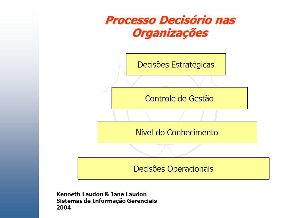 Processo Decisório nas Organizações Kenneth Laudon & Jane Laudon Sistemas de Informação Gerenciais 2004 Decisões Estratégicas Controle de Gestão Nível