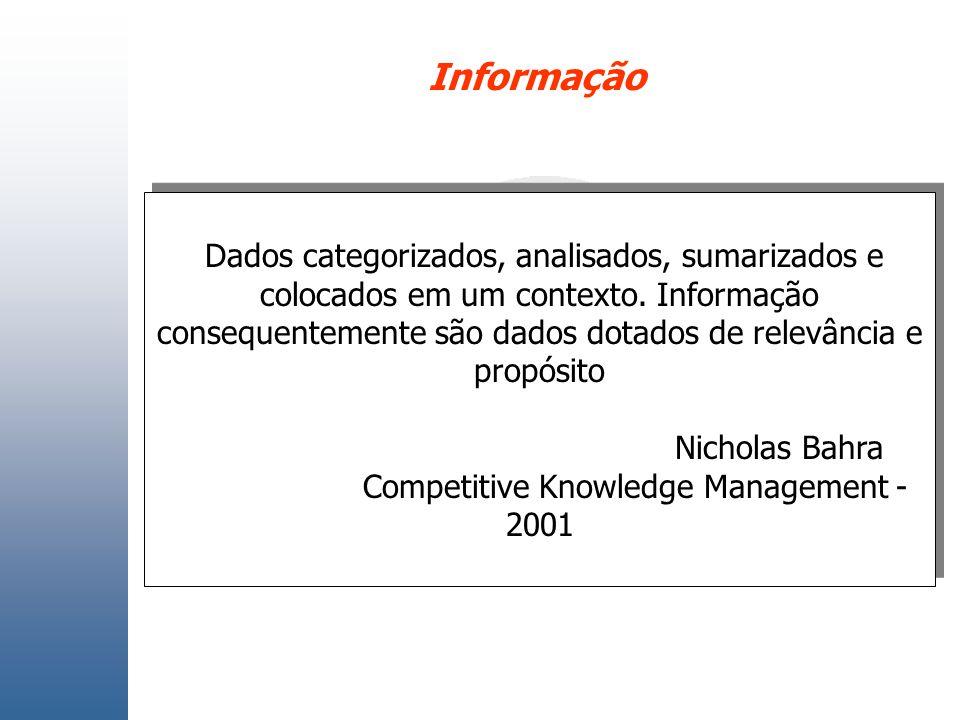 Informação Dados categorizados, analisados, sumarizados e colocados em um contexto. Informação consequentemente são dados dotados de relevância e prop