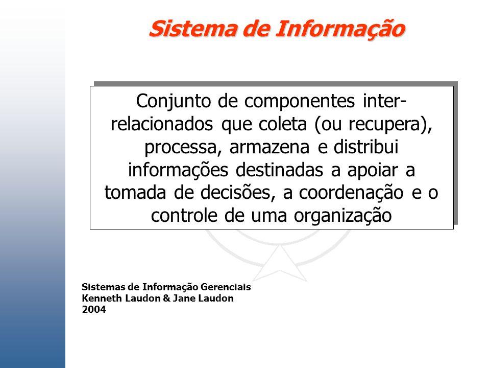 Sistema de Informação Conjunto de componentes inter- relacionados que coleta (ou recupera), processa, armazena e distribui informações destinadas a ap