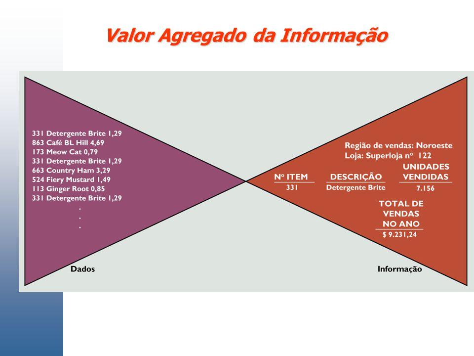 Valor Agregado da Informação