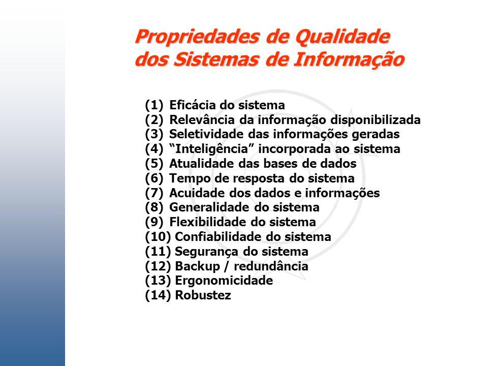 Propriedades de Qualidade dos Sistemas de Informação (1)Eficácia do sistema (2)Relevância da informação disponibilizada (3)Seletividade das informaçõe