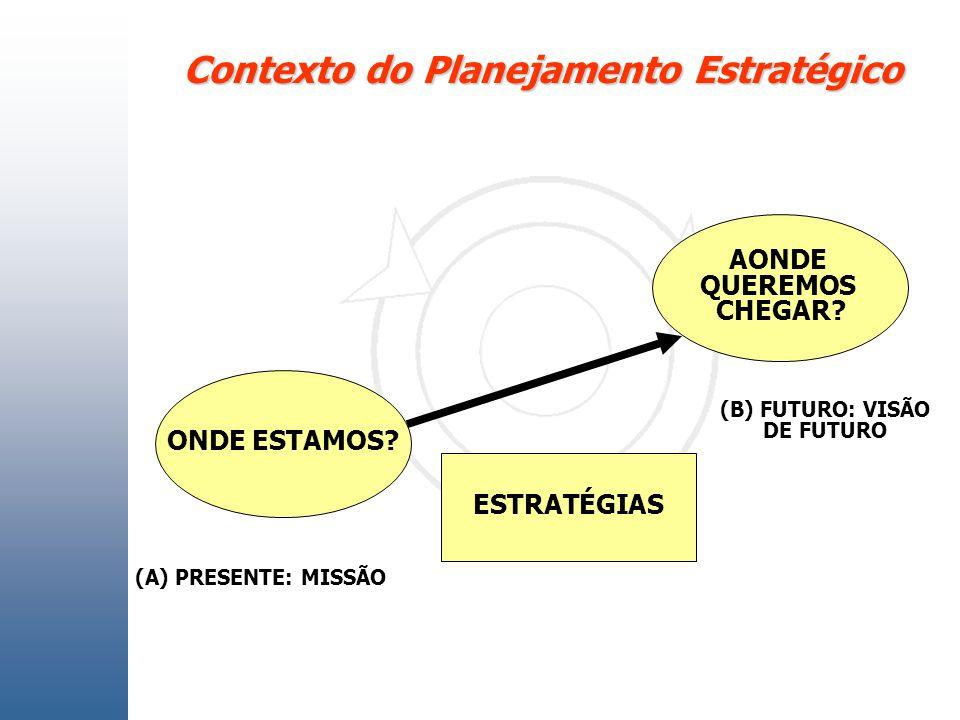 Contexto do Planejamento Estratégico ONDE ESTAMOS? AONDE QUEREMOS CHEGAR? (A) PRESENTE: MISSÃO (B) FUTURO: VISÃO DE FUTURO ESTRATÉGIAS