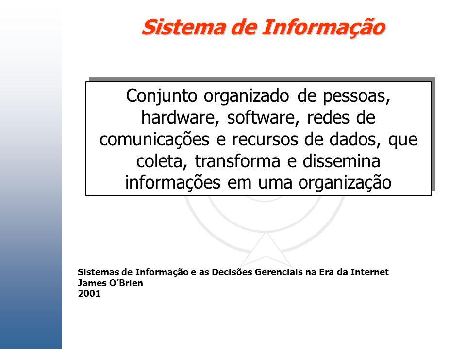Sistema de Informação Conjunto organizado de pessoas, hardware, software, redes de comunicações e recursos de dados, que coleta, transforma e dissemin