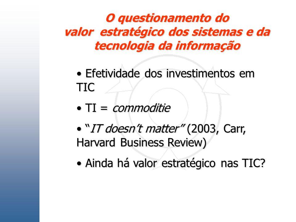O questionamento do valor estratégico dos sistemas e da tecnologia da informação Efetividade dos investimentos em TIC Efetividade dos investimentos em