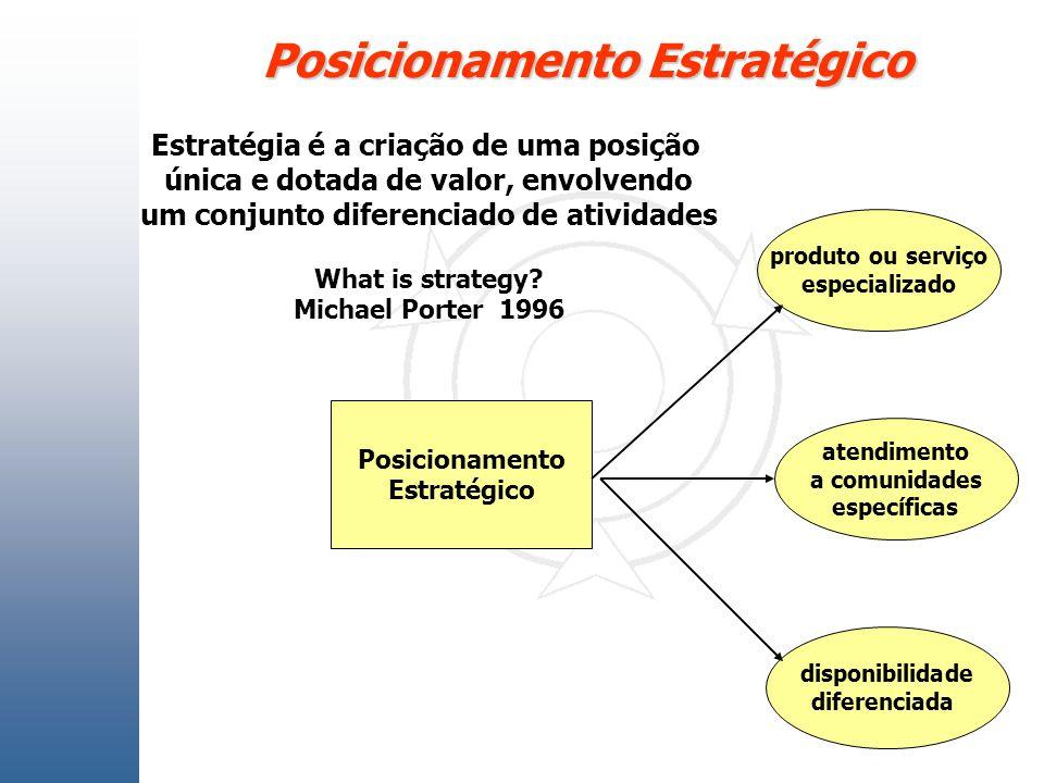 Posicionamento Estratégico Posicionamento Estratégico produto ou serviço especializado atendimento a comunidades específicas disponibilidade diferenci