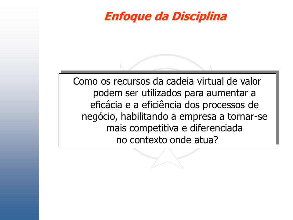 Enfoque da Disciplina Como os recursos da cadeia virtual de valor podem ser utilizados para aumentar a eficácia e a eficiência dos processos de negóci