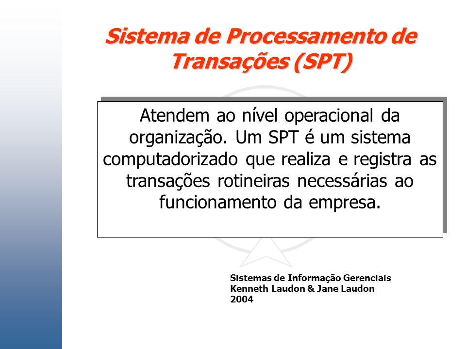 Sistema de Processamento de Transações (SPT) Atendem ao nível operacional da organização. Um SPT é um sistema computadorizado que realiza e registra a