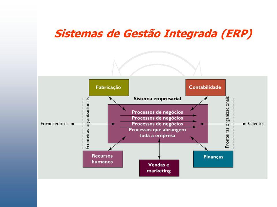 Sistemas de Gestão Integrada (ERP)