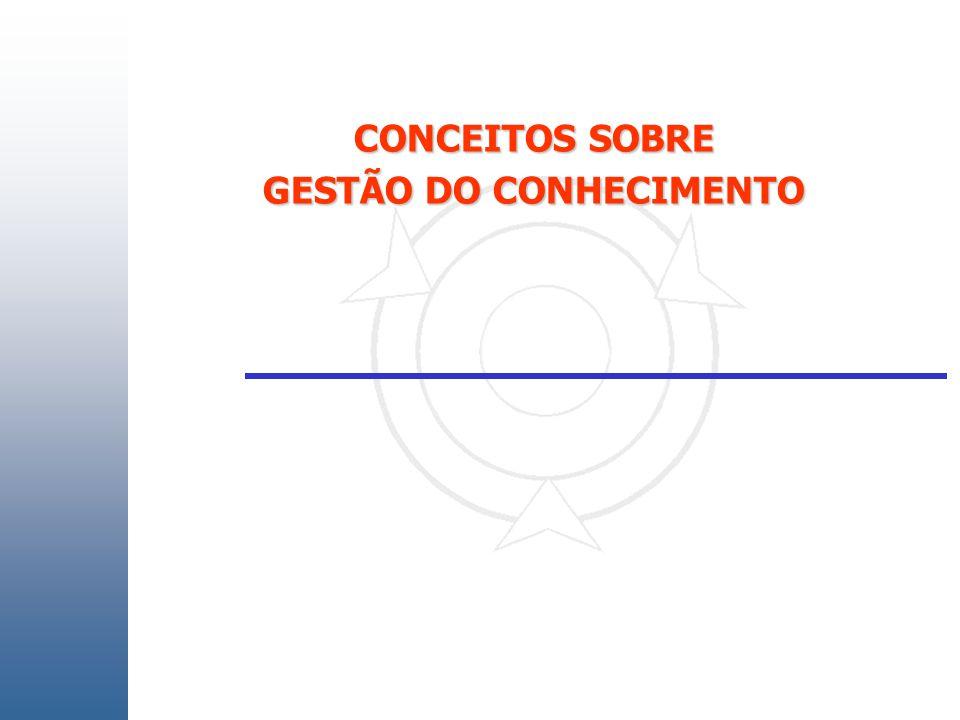 CONCEITOS SOBRE GESTÃO DO CONHECIMENTO