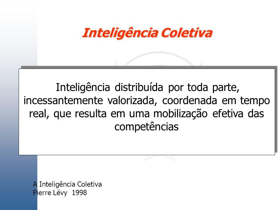 Inteligência Coletiva A Inteligência Coletiva Pierre Lévy 1998 Inteligência distribuída por toda parte, incessantemente valorizada, coordenada em temp