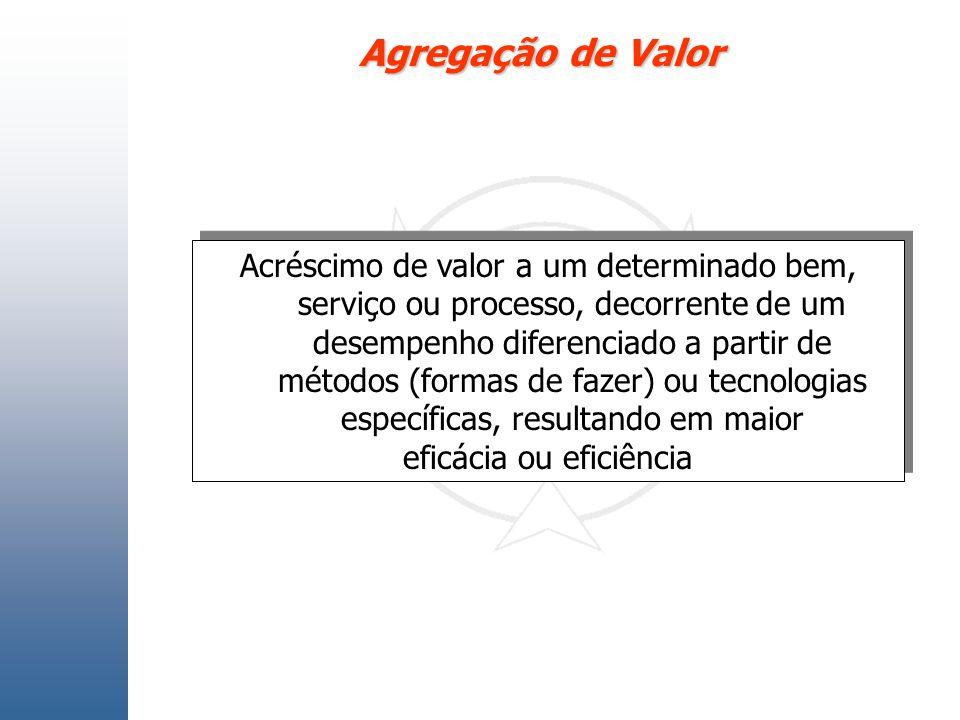 Agregação de Valor Acréscimo de valor a um determinado bem, serviço ou processo, decorrente de um desempenho diferenciado a partir de métodos (formas